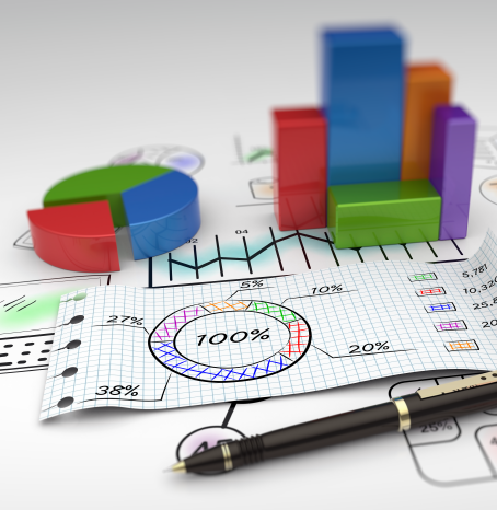Lean Accounting graphs and charts